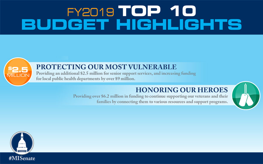 Top 10 FY 2019 Budget Highlights